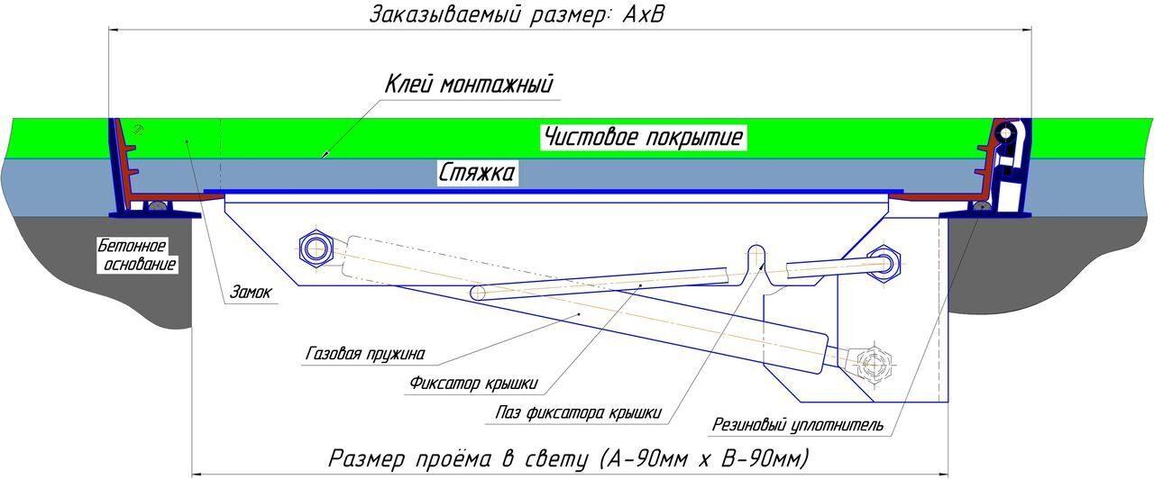 напольный люк с амортизаторами ревизор инструкция по установке